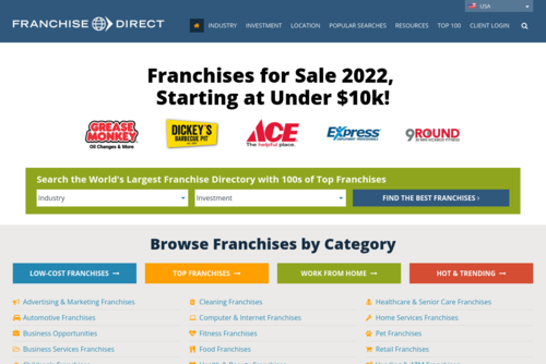 Invest in Something You Absolutely Love  - https://www.franchisedirect.com