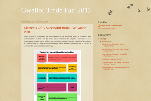 Gwalior Trade Fair 2015: How Brand Activation Works? - http://gwaliormela.blogspot.in
