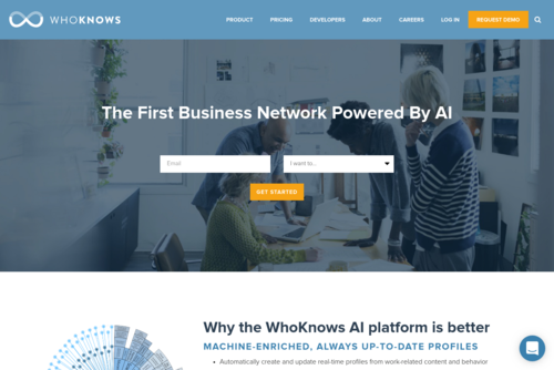 HR TechStack - Onboarding Software - https://corp.whoknows.com