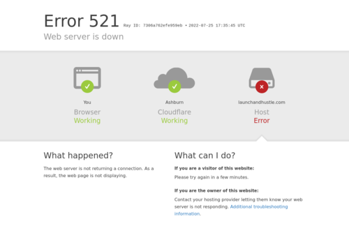 How We Turned Our 10 Most Popular Blog Posts into List Building Machines - http://www.launchandhustle.com