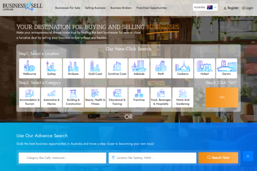 How to search for the right business for sale in Brisbane - http://www.business2sell.com.au
